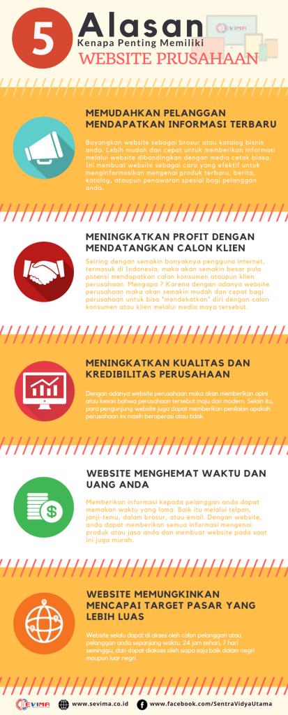 5-alasan-website-infograik
