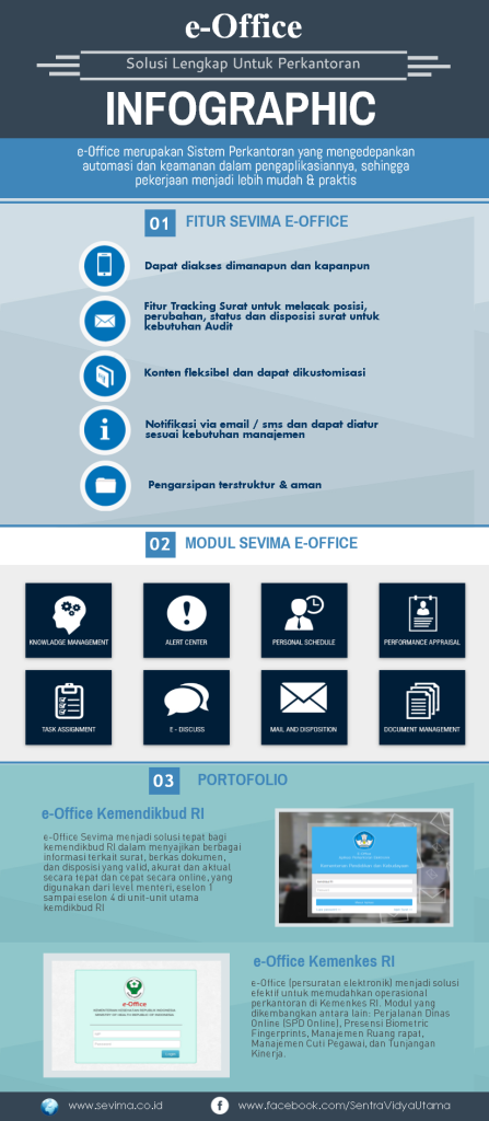 infographic-e-office
